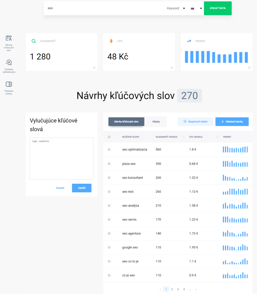 Nový keyword profiler marketing miner
